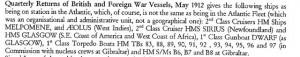 Extract from an Admiralty letter showing that the Royal Navy had a ship on the Grand Banks on the night Titanic sank.