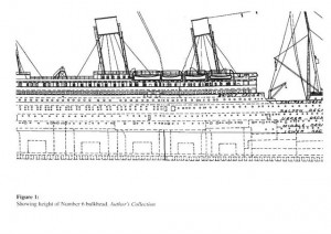 Side plan view of Titanic showing that not all bulkheads went as high as is usually claimed.