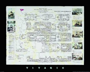 Poster of the deck plans of the Titanic