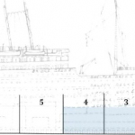 titanic-watertight-compartments