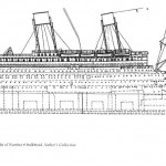 Titanic Bulkheads