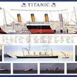 Titanic Hobby Poster
